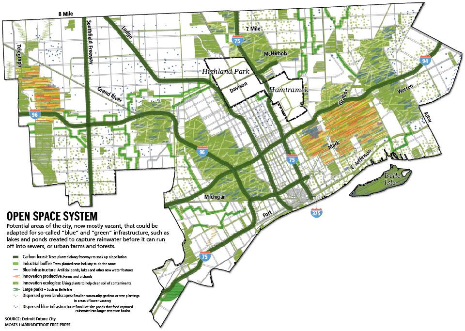 Urban farming in new york